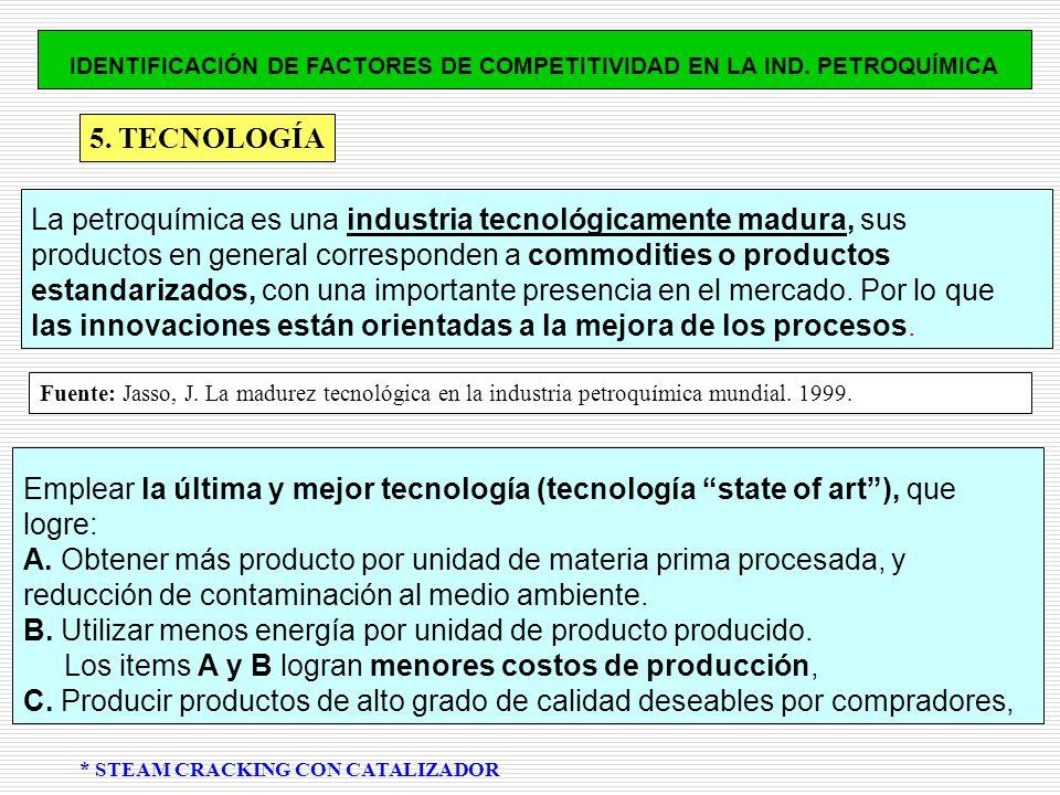5. TECNOLOGÍA La petroquímica es una industria tecnológicamente madura, sus productos en general corresponden a commodities o productos estandarizados