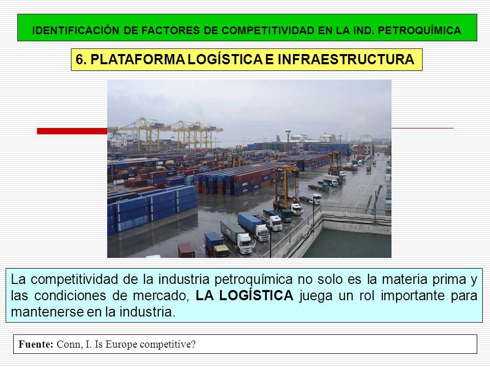 6. PLATAFORMA LOGÍSTICA E INFRAESTRUCTURA La competitividad de la industria petroquímica no solo es la materia prima y las condiciones de mercado, LA