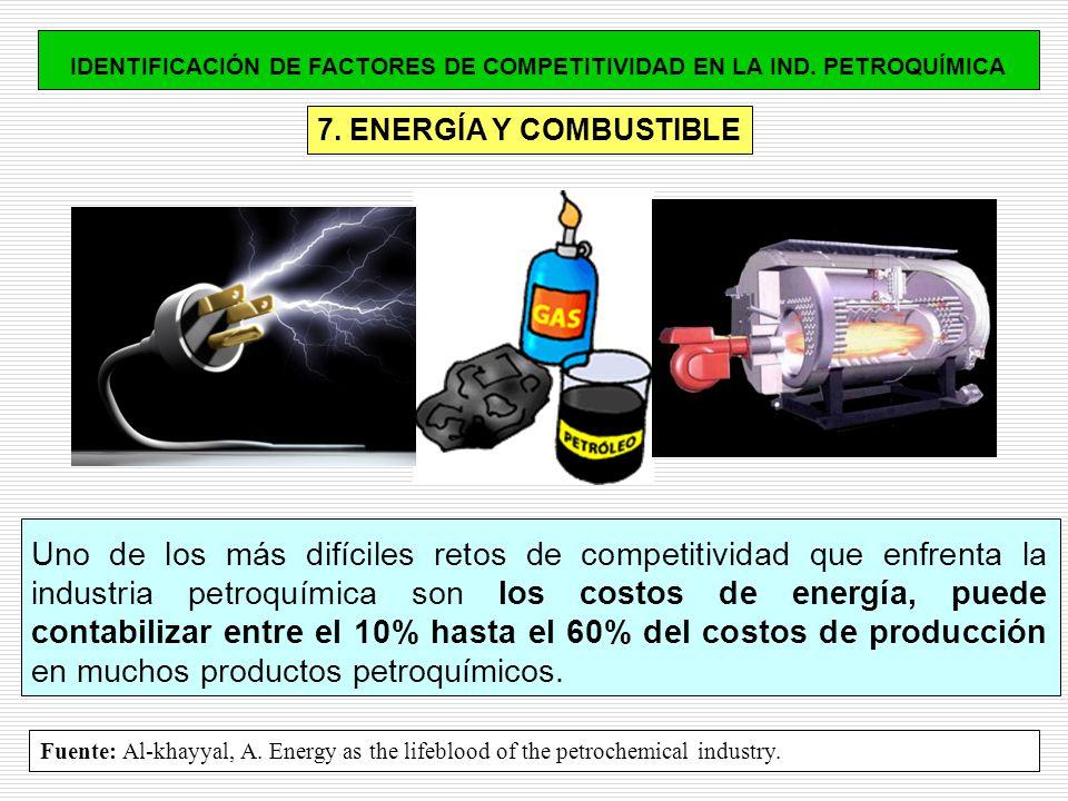 7. ENERGÍA Y COMBUSTIBLE Uno de los más difíciles retos de competitividad que enfrenta la industria petroquímica son los costos de energía, puede cont