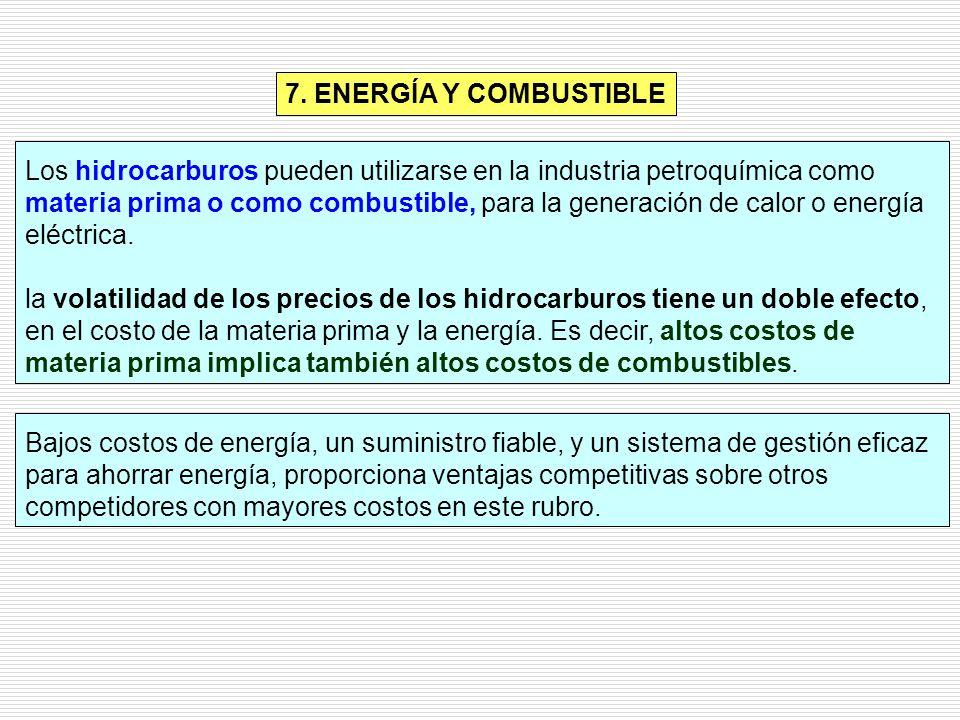 7. ENERGÍA Y COMBUSTIBLE Los hidrocarburos pueden utilizarse en la industria petroquímica como materia prima o como combustible, para la generación de