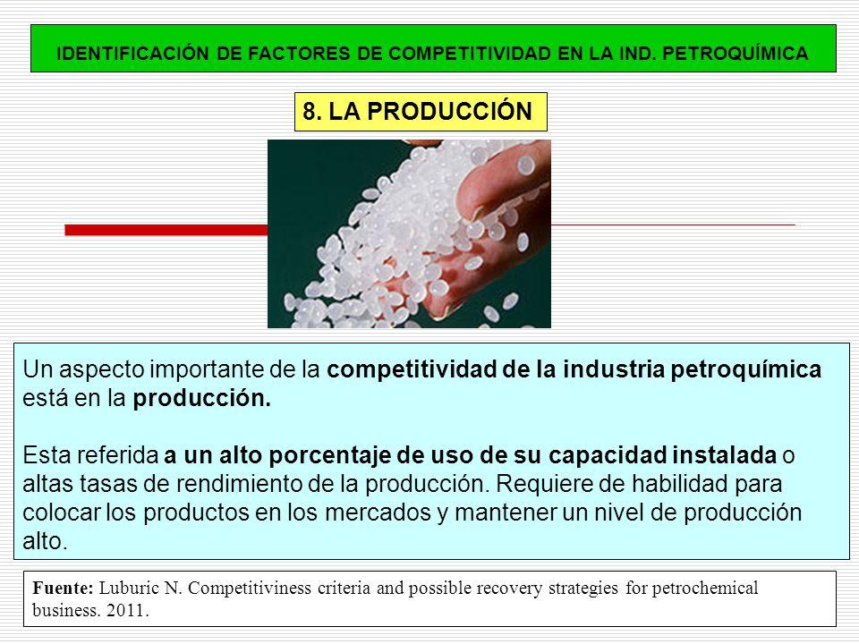 8. LA PRODUCCIÓN IDENTIFICACIÓN DE FACTORES DE COMPETITIVIDAD EN LA IND. PETROQUÍMICA Un aspecto importante de la competitividad de la industria petro
