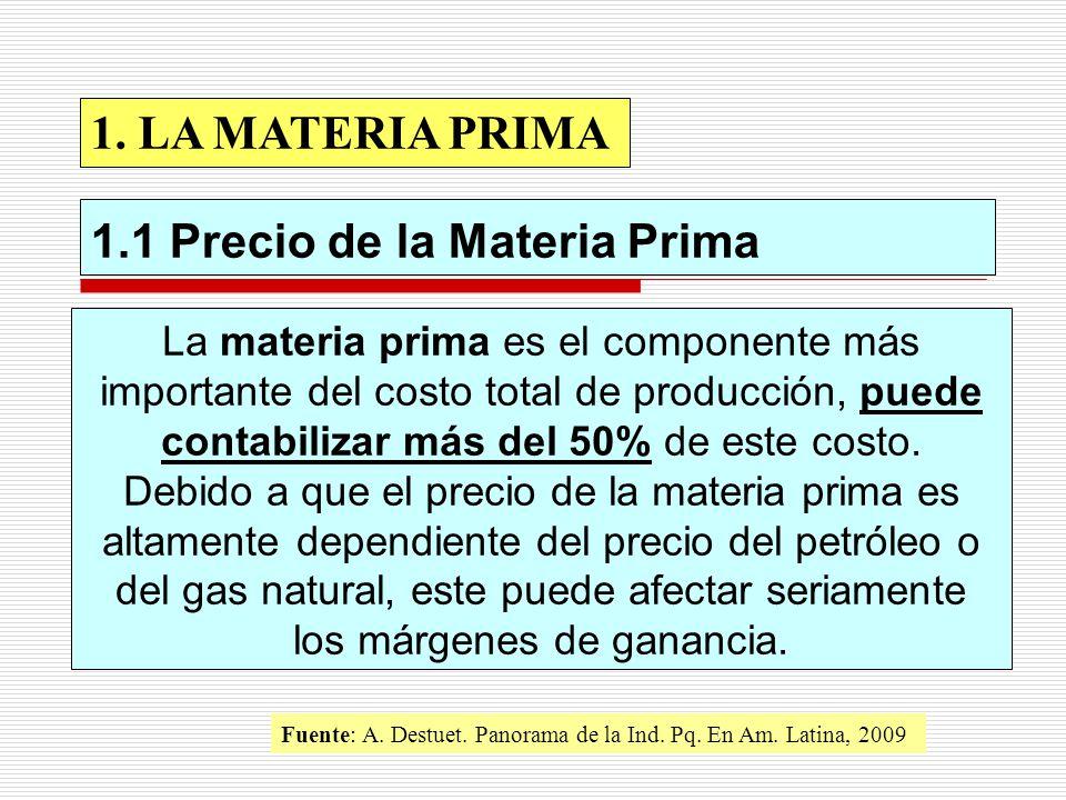1.1 Precio de la Materia Prima 1. LA MATERIA PRIMA La materia prima es el componente más importante del costo total de producción, puede contabilizar