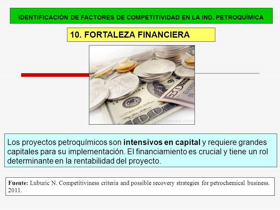 10. FORTALEZA FINANCIERA Los proyectos petroquímicos son intensivos en capital y requiere grandes capitales para su implementación. El financiamiento