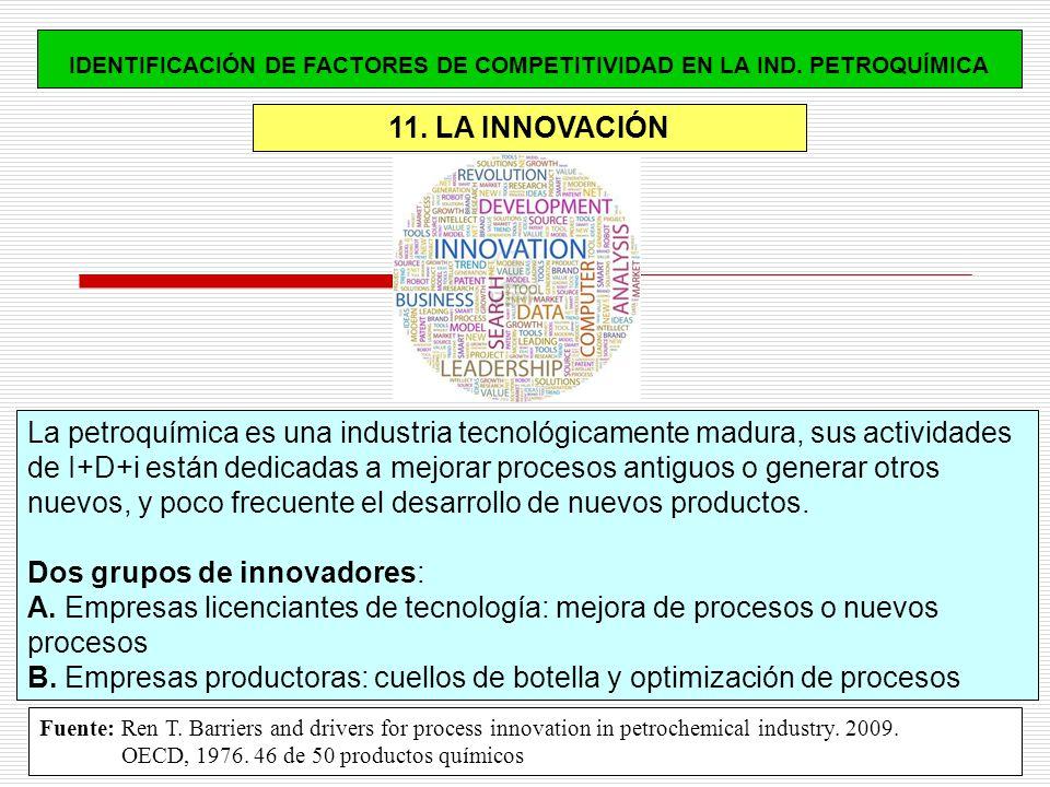 11. LA INNOVACIÓN La petroquímica es una industria tecnológicamente madura, sus actividades de I+D+i están dedicadas a mejorar procesos antiguos o gen
