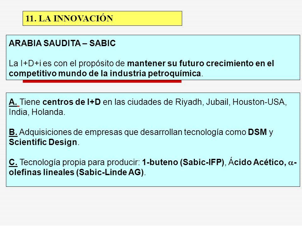 11. LA INNOVACIÓN A. Tiene centros de I+D en las ciudades de Riyadh, Jubail, Houston-USA, India, Holanda. B. Adquisiciones de empresas que desarrollan