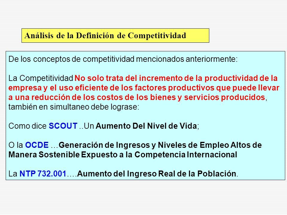 Análisis de la Definición de Competitividad De los conceptos de competitividad mencionados anteriormente: La Competitividad No solo trata del incremen