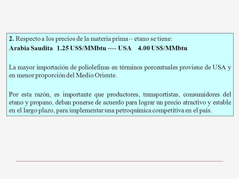 2. Respecto a los precios de la materia prima – etano se tiene: Arabia Saudita1.25 US$/MMbtu ---- USA 4.00 US$/MMbtu La mayor importación de poliolefi