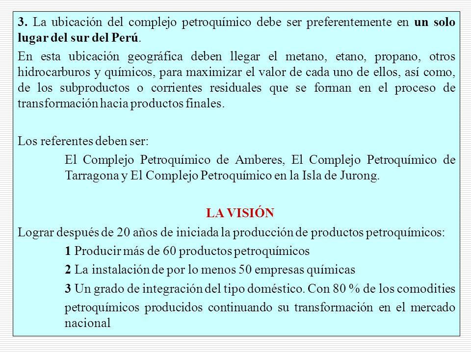 3. La ubicación del complejo petroquímico debe ser preferentemente en un solo lugar del sur del Perú. En esta ubicación geográfica deben llegar el met