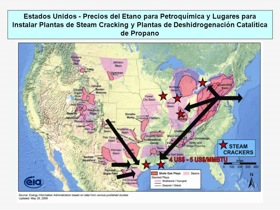 Estados Unidos - Precios del Etano para Petroquímica y Lugares para Instalar Plantas de Steam Cracking y Plantas de Deshidrogenación Catalítica de Pro