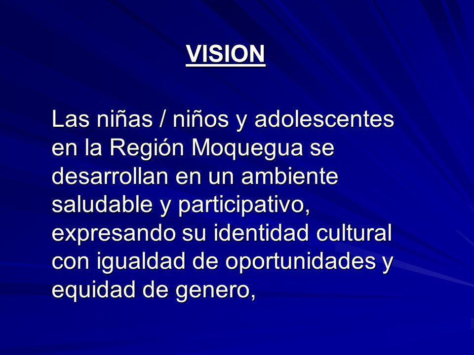 Las niñas / niños y adolescentes en la Región Moquegua se desarrollan en un ambiente saludable y participativo, expresando su identidad cultural con igualdad de oportunidades y equidad de genero, VISION