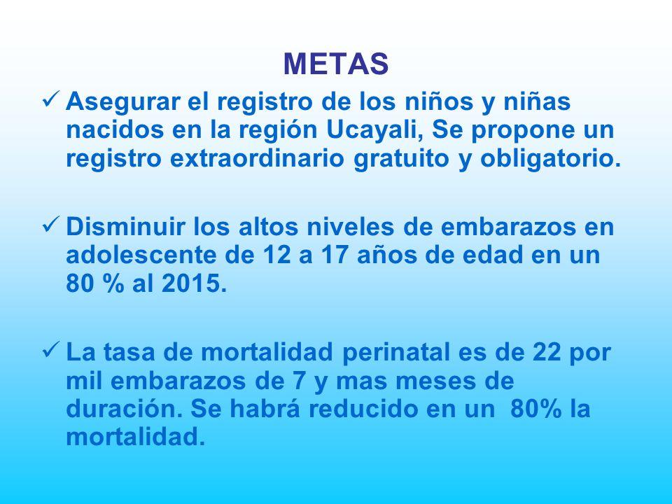 METAS Asegurar el registro de los niños y niñas nacidos en la región Ucayali, Se propone un registro extraordinario gratuito y obligatorio.