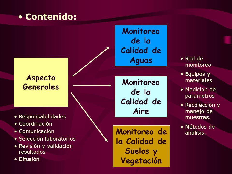 Aspecto Generales Monitoreo de la Calidad de Aguas Monitoreo de la Calidad de Aire Monitoreo de la Calidad de Suelos y Vegetación Responsabilidades Co