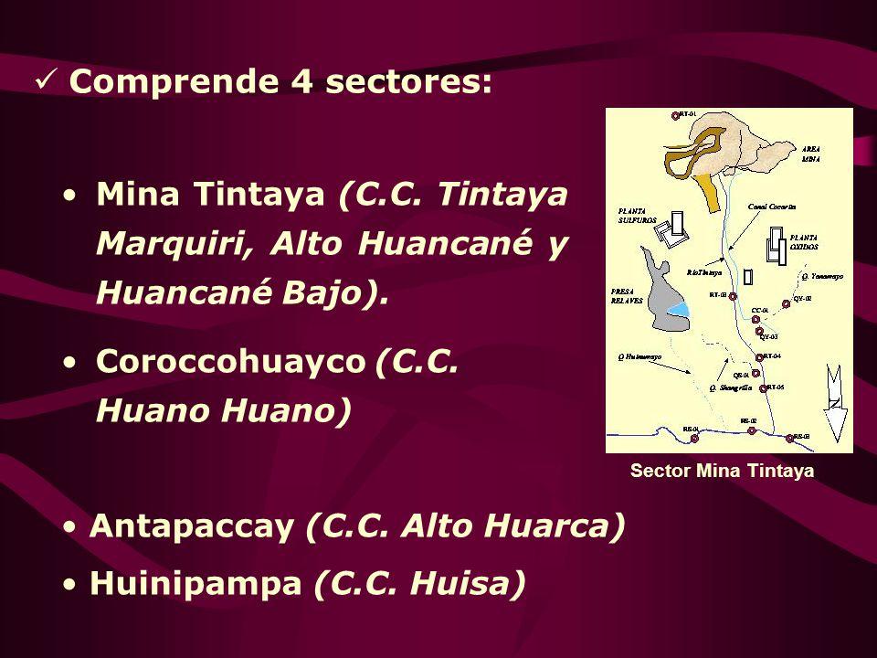 Comprende 4 sectores: Mina Tintaya (C.C. Tintaya Marquiri, Alto Huancané y Huancané Bajo). Coroccohuayco (C.C. Huano Huano) Antapaccay (C.C. Alto Huar