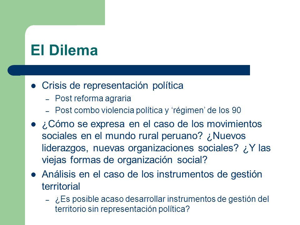 El Dilema Crisis de representación política – Post reforma agraria – Post combo violencia política y régimen de los 90 ¿Cómo se expresa en el caso de