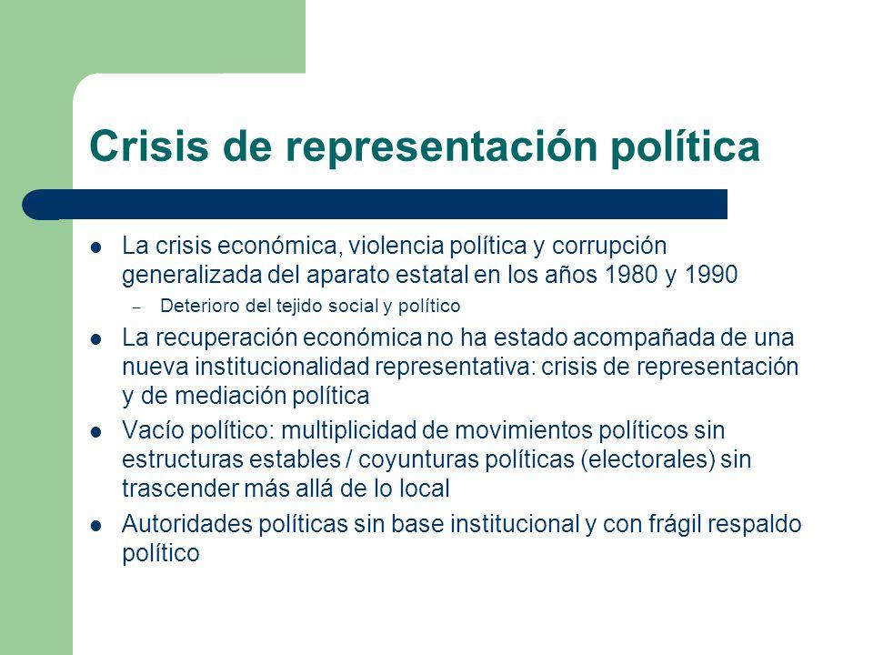 La crisis económica, violencia política y corrupción generalizada del aparato estatal en los años 1980 y 1990 – Deterioro del tejido social y político