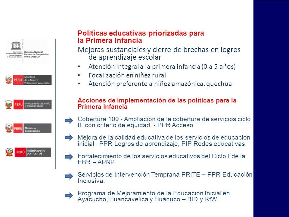Cobertura de la atención educativa Niños de 3 a 5 años Matriculados en Educación Inicial son 1293,467 alcanzando una cobertura neta del 72.6%.