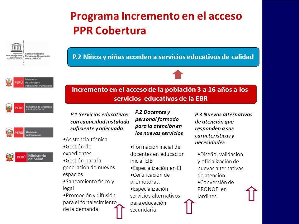 Programa Incremento en el acceso PPR Cobertura Asistencia técnica Gestión de expedientes.