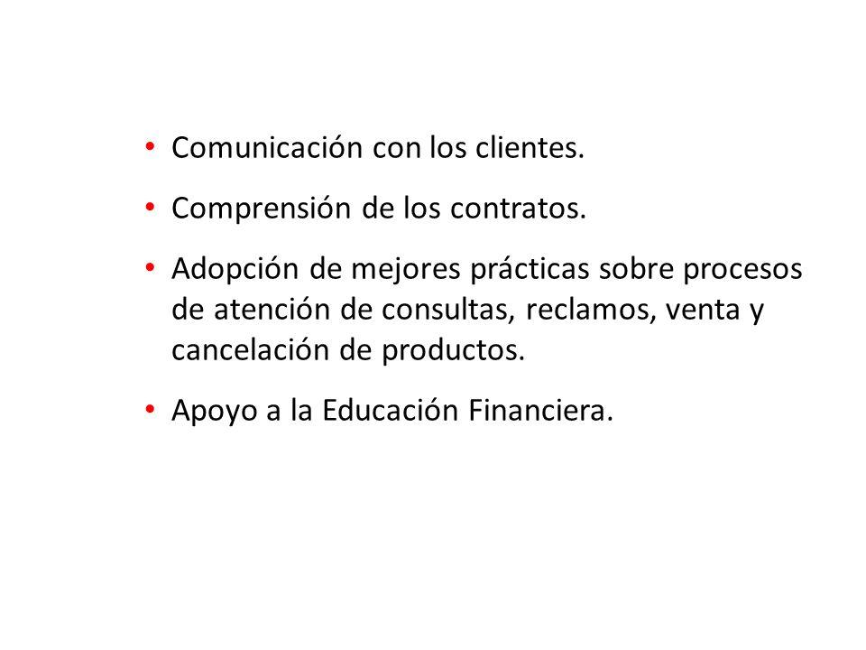 Comunicación con los clientes. Comprensión de los contratos.
