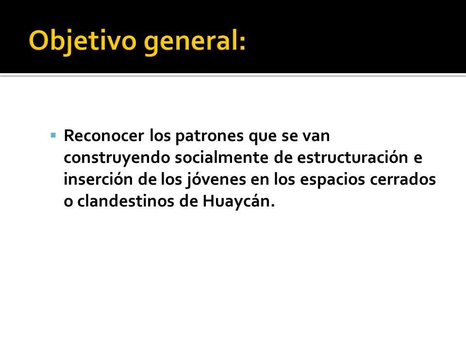 Reconocer los patrones que se van construyendo socialmente de estructuración e inserción de los jóvenes en los espacios cerrados o clandestinos de Huaycán.