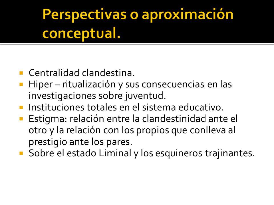 Centralidad clandestina. Hiper – ritualización y sus consecuencias en las investigaciones sobre juventud. Instituciones totales en el sistema educativ