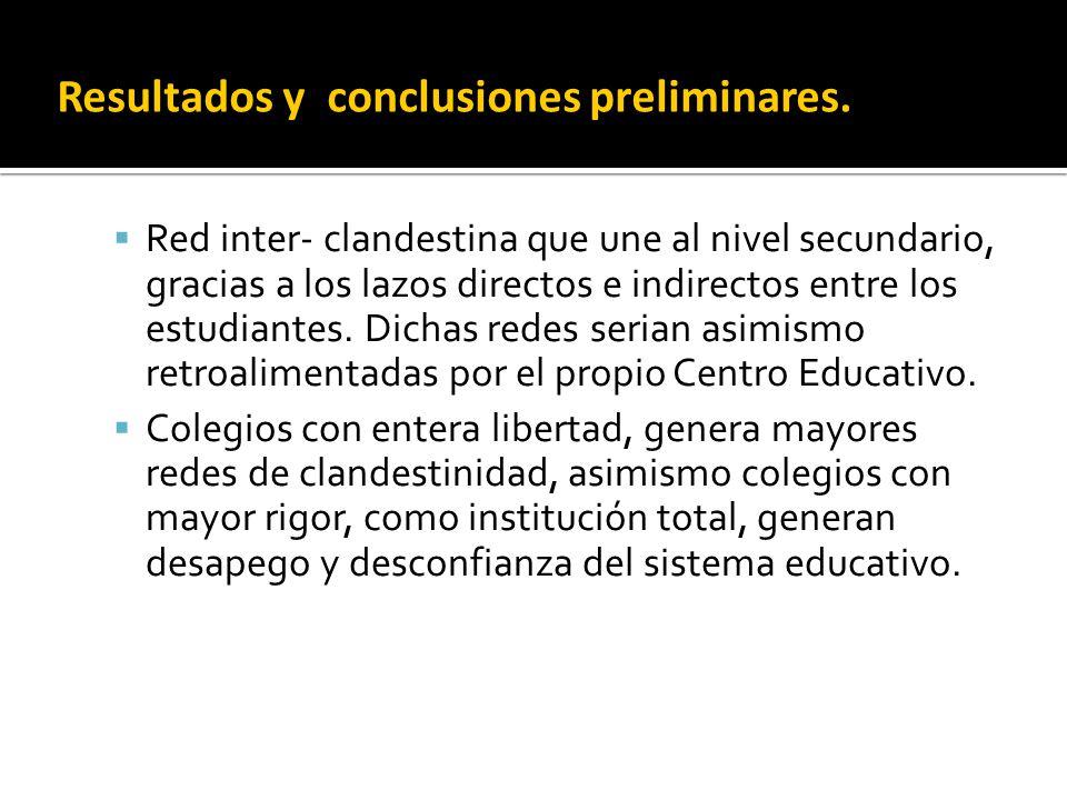 Red inter- clandestina que une al nivel secundario, gracias a los lazos directos e indirectos entre los estudiantes. Dichas redes serian asimismo retr