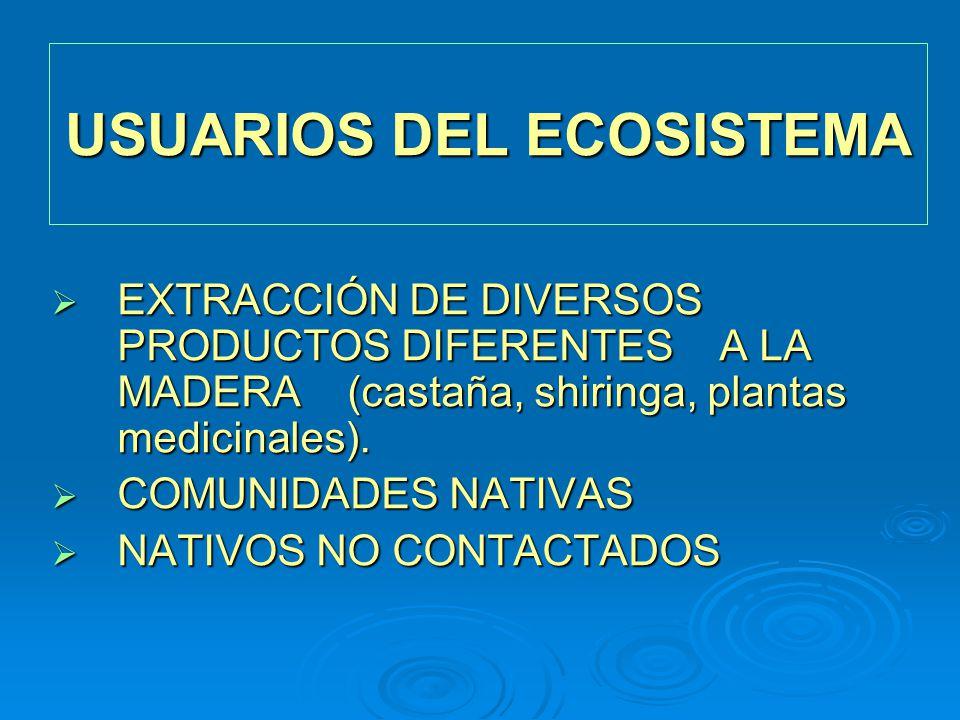 EXTRACCIÓN DE DIVERSOS PRODUCTOS DIFERENTES A LA MADERA (castaña, shiringa, plantas medicinales). EXTRACCIÓN DE DIVERSOS PRODUCTOS DIFERENTES A LA MAD