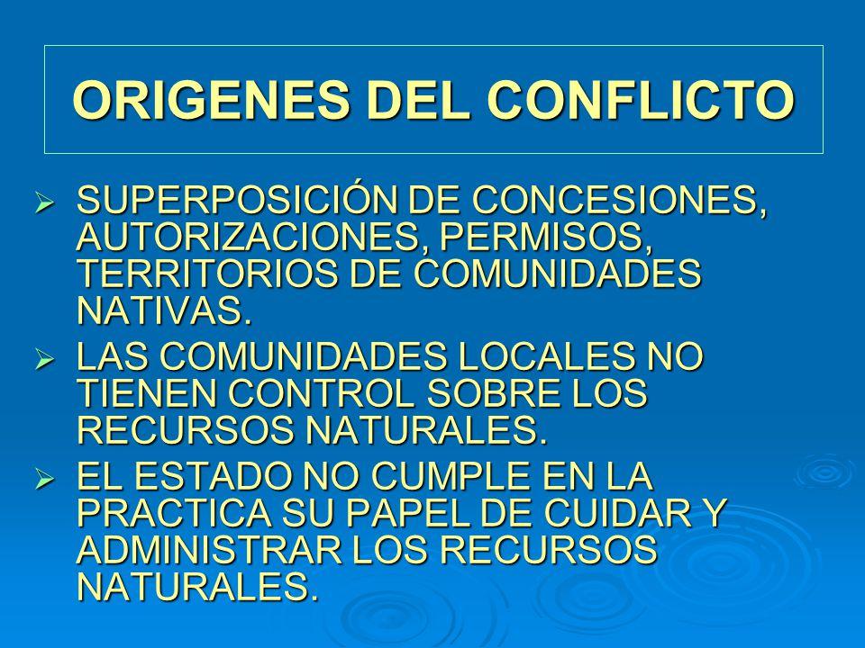 ORIGENES DEL CONFLICTO SUPERPOSICIÓN DE CONCESIONES, AUTORIZACIONES, PERMISOS, TERRITORIOS DE COMUNIDADES NATIVAS. SUPERPOSICIÓN DE CONCESIONES, AUTOR