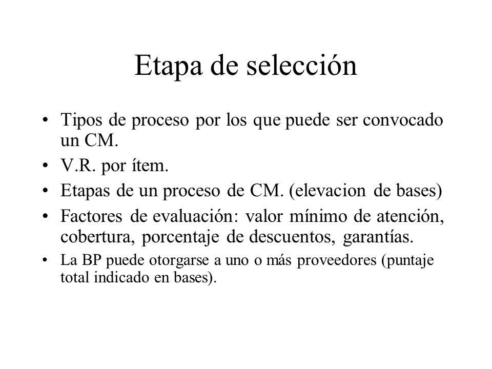 Etapa de selección Tipos de proceso por los que puede ser convocado un CM.