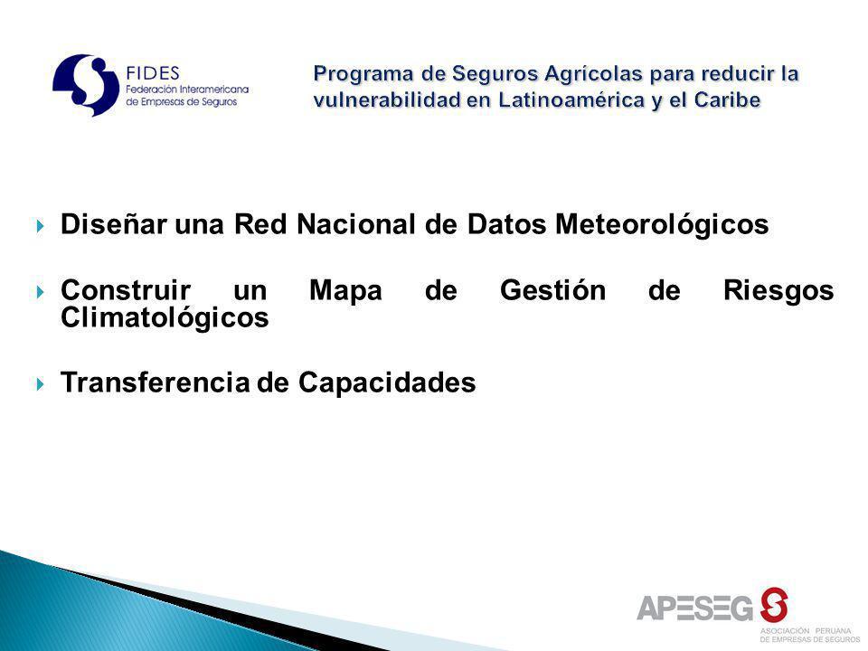 Diseñar una Red Nacional de Datos Meteorológicos Construir un Mapa de Gestión de Riesgos Climatológicos Transferencia de Capacidades