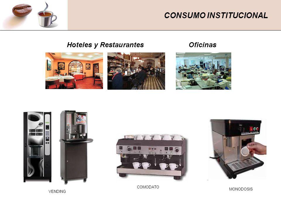 CONSUMO INSTITUCIONAL OficinasHoteles y Restaurantes COMODATO MONODOSIS VENDING