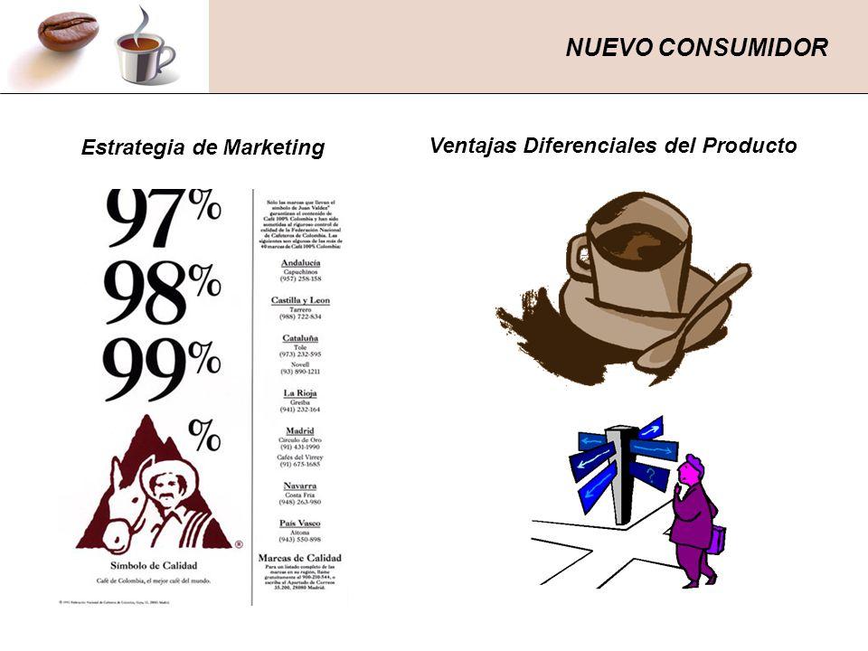 Estrategia de Marketing NUEVO CONSUMIDOR Ventajas Diferenciales del Producto