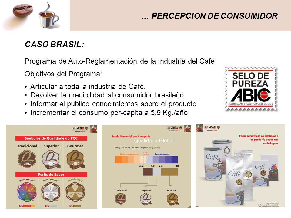… PERCEPCION DE CONSUMIDOR CASO BRASIL: Programa de Auto-Reglamentación de la Industria del Cafe Objetivos del Programa: Articular a toda la industria