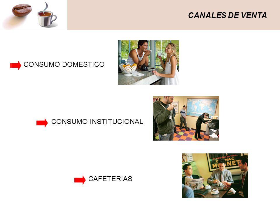 CONSUMO DOMESTICO CONSUMO INSTITUCIONAL CAFETERIAS CANALES DE VENTA