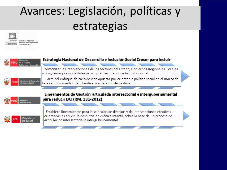 Avances: Legislación, políticas y estrategias Estrategia Nacional de Desarrollo e Inclusión Social Crecer para Incluir Armonizar las intervenciones de los sectores del Estado, Gobiernos Regionales, Locales y programas presupuestales para lograr resultados de inclusión social.
