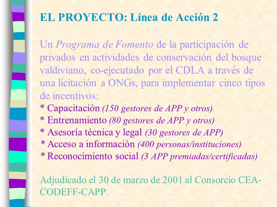 EL PROYECTO: Línea de Acción 2 Un Programa de Fomento de la participación de privados en actividades de conservación del bosque valdiviano, co-ejecutado por el CDLA a través de una licitación a ONGs, para implementar cinco tipos de incentivos: * Capacitación (150 gestores de APP y otros) * Entrenamiento (80 gestores de APP y otros) * Asesoría técnica y legal (30 gestores de APP) * Acceso a información (400 personas/instituciones) * Reconocimiento social (3 APP premiadas/certificadas) Adjudicado el 30 de marzo de 2001 al Consorcio CEA- CODEFF-CAPP.