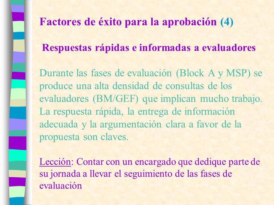 Factores de éxito para la aprobación (4) Respuestas rápidas e informadas a evaluadores Durante las fases de evaluación (Block A y MSP) se produce una alta densidad de consultas de los evaluadores (BM/GEF) que implican mucho trabajo.