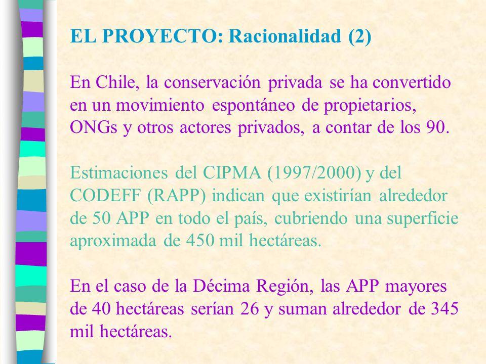 Tabla 1: APP en la Décima Región N°Nombre ProvinciaAño Has 1Parque OncolValdivia1997754 2Parque PumalínPalena1991259,146 3Parque AyacaraPalena199312,000 4Parque Lago TotoralLlanquihue1995105 5Senda DarwinChiloé1994100 6Reserva El EncantoChiloé199245 7CODEFF ChepuChiloé1995110 8Reserva ManaoChiloé1995111 9Lago de las RocasLlanquihué1993600 10Parque del EstuarioLlanquihue19951,950 11Proyecto Las NevadasValdivia19891,429 12Inmobiliaria AhuencoChiloé1994290 13Fundo LencaLlanquihue1995983