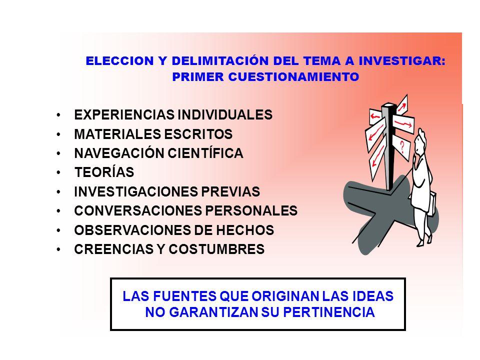 EXPERIENCIAS INDIVIDUALES MATERIALES ESCRITOS TEORÍAS INVESTIGACIONES PREVIAS CONVERSACIONES PERSONALES OBSERVACIONES DE HECHOS CREENCIAS Y COSTUMBRES LAS FUENTES QUE ORIGINAN LAS IDEAS NO GARANTIZAN SU PERTINENCIA ELECCION Y DELIMITACIÓN DEL TEMA A INVESTIGAR: PRIMER CUESTIONAMIENTO EXPERIENCIAS INDIVIDUALES MATERIALES ESCRITOS NAVEGACIÓN CIENTÍFICA TEORÍAS INVESTIGACIONES PREVIAS CONVERSACIONES PERSONALES OBSERVACIONES DE HECHOS CREENCIAS Y COSTUMBRES LAS FUENTES QUE ORIGINAN LAS IDEAS NO GARANTIZAN SU PERTINENCIA