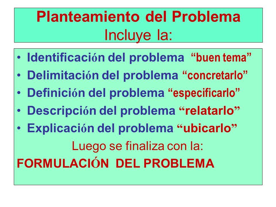 ¿CÓMO ELEGIR PROBLEMAS?¿CÓMO ELEGIR PROBLEMAS? Craig Loehle (1996) refiere algunas sugerencias para poder elegir problemas de trascendencia científica