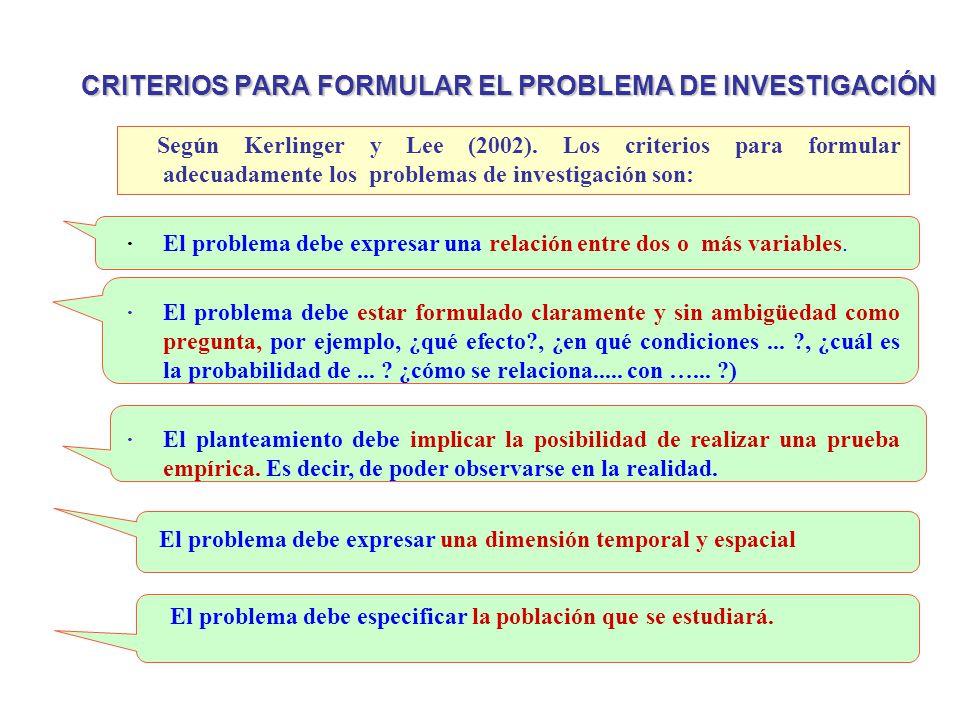Planteamiento del Problema Incluye la: Identificaci ó n del problema buen tema Delimitaci ó n del problema concretarlo Definici ó n del problema espec