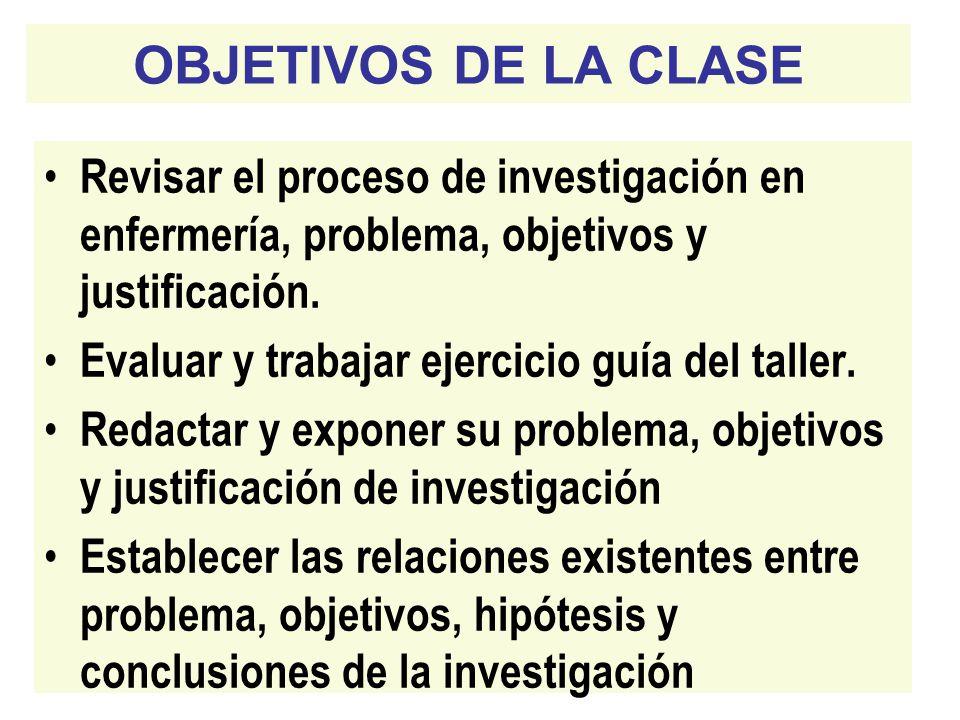 . COLEGIO DE ENFERMEROS DEL PERU DIPLOMADO INVESTIGACION CIENTÍFICA EN ENFERMERÍA MODULO I PROCESO DE INVESTIGACION EN ENFERMERIA EL PROBLEMA, LOS OBJ