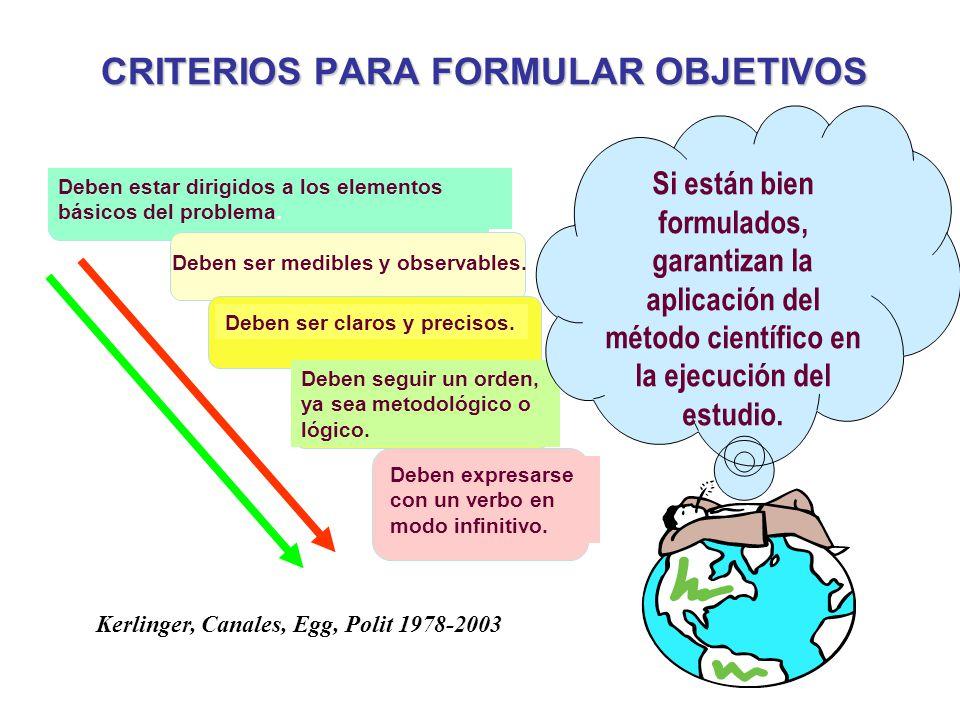 Planteamiento del problema de Investigación : PE1-PE2-PE3-PE4 MARCO TEORICO OBJETIVO E1 OBJETIVO E2 OBJETIVO E3 OBJETIVO E4 CONTRASTACIÓN HE1-HE2-HE3-