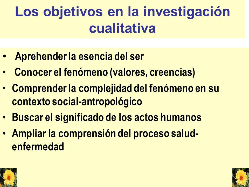 OBJETIVOS ESPECÍFICOS -Describir la disponibilidad de recursos humanos y materiales para las tres actividades seleccionadas. -Determinar la accesibili