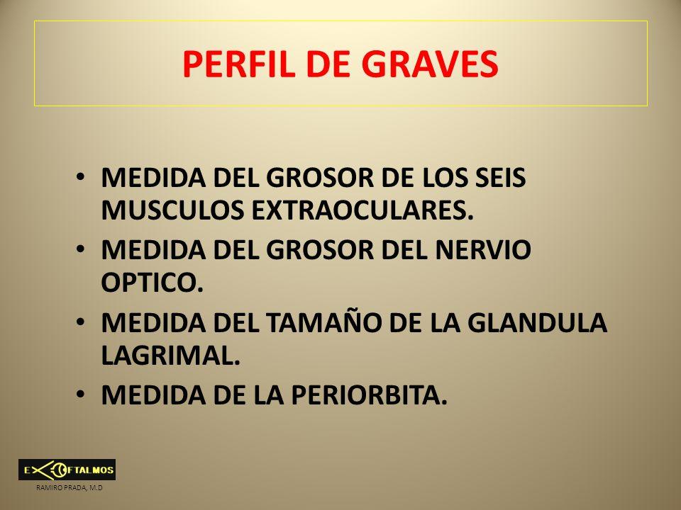 PERFIL DE GRAVES MEDIDA DEL GROSOR DE LOS SEIS MUSCULOS EXTRAOCULARES. MEDIDA DEL GROSOR DEL NERVIO OPTICO. MEDIDA DEL TAMAÑO DE LA GLANDULA LAGRIMAL.