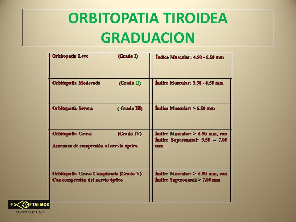 ORBITOPATIA TIROIDEA GRADUACION RAMIRO PRADA, M.D