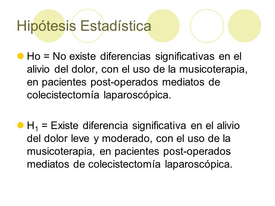 Hipótesis Estadística Ho = No existe diferencias significativas en el alivio del dolor, con el uso de la musicoterapia, en pacientes post-operados mediatos de colecistectomía laparoscópica.
