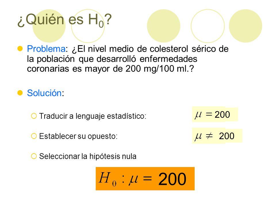 ¿Quién es H 0 .