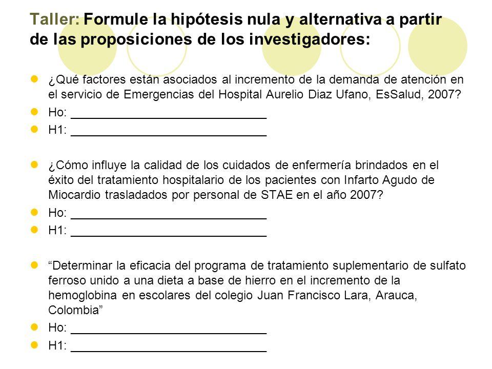 Taller: Formule la hipótesis nula y alternativa a partir de las proposiciones de los investigadores: ¿Qué factores están asociados al incremento de la demanda de atención en el servicio de Emergencias del Hospital Aurelio Diaz Ufano, EsSalud, 2007.