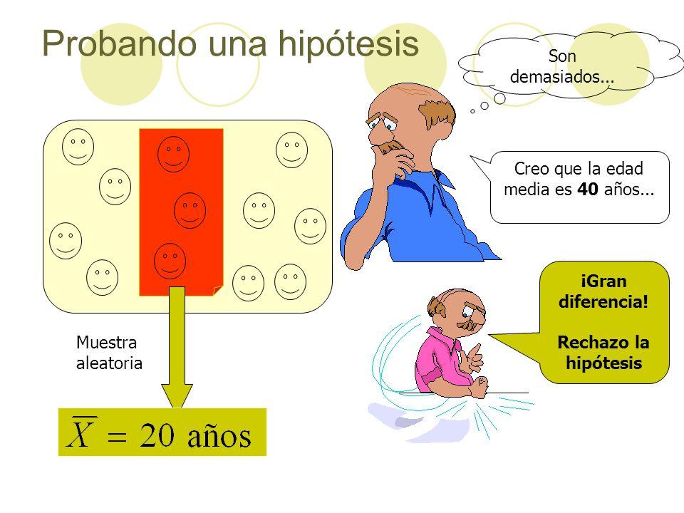 1.Formular dos hipótesis mutuamente excluyentes -Hipótesis nula (H o ): que especifica valores hipotéticos para uno o mas de los parámetros poblacionales.