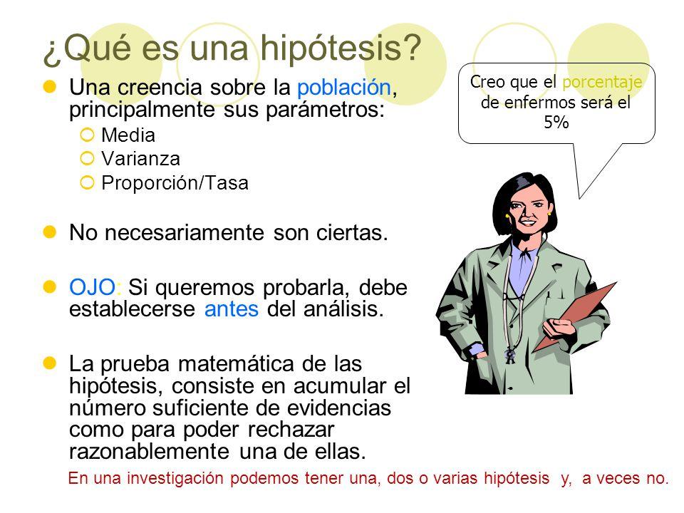 Criterios para la redacción de Hipótesis El enunciado de relaciones: Las hipótesis se enuncian en tiempo presente, en forma declarativa, y describen la relación entre dos o más variables.